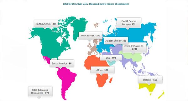تولید جهانی آلومینیوم در ماه اکتبر